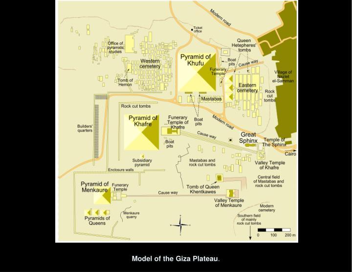 Model of the Giza Plateau