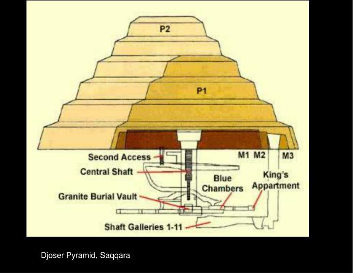 Djoser Pyramid, Saqqara