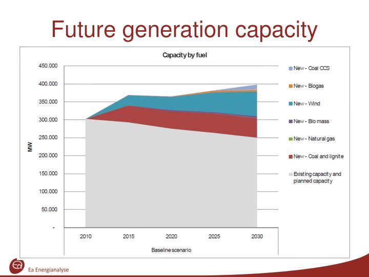 Future generation capacity