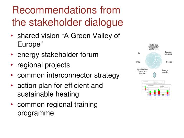 Recommendations from the stakeholder dialogue
