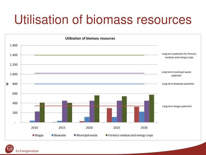 Utilisation of biomass resources