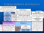 eclipse platform architecture1