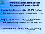 prevalences in the seattle social development project at age 21