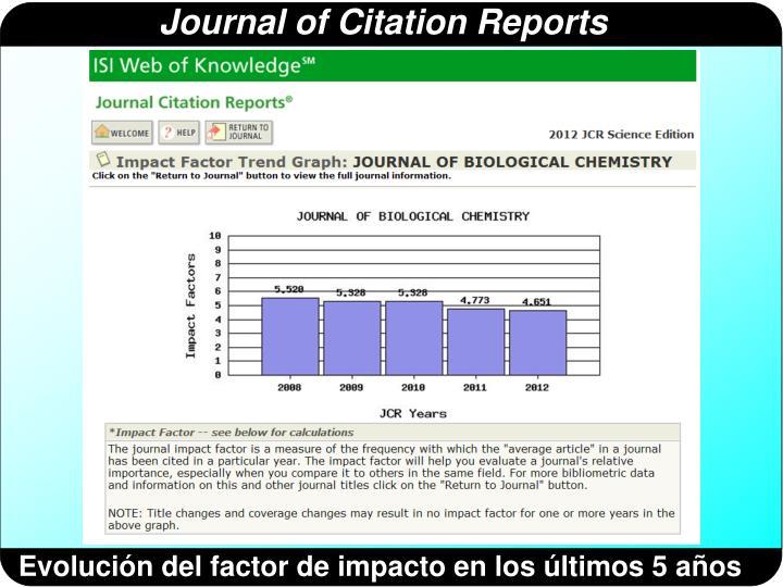 Evolución del factor de impacto en los últimos 5 años