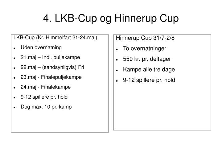 Hinnerup Cup 31/7-2/8