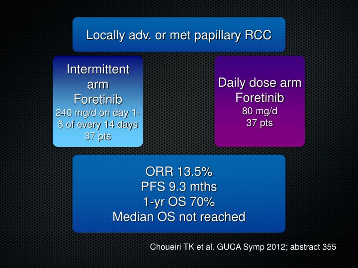 Locally adv. or met papillary RCC