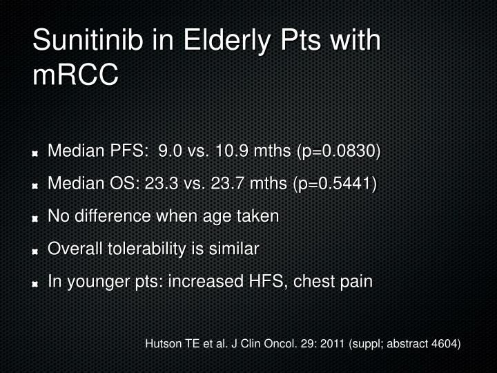 Sunitinib in Elderly Pts with mRCC
