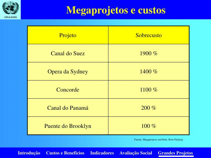 Megaprojetos e custos