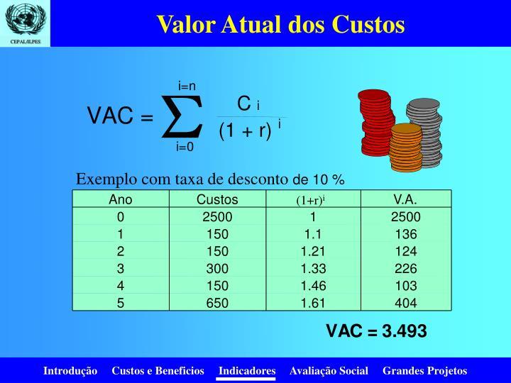 Valor Atual dos Custos