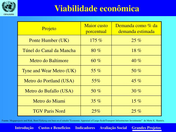Viabilidade econômica