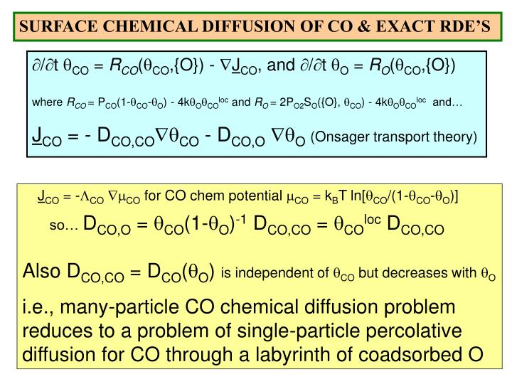 SURFACE CHEMICAL DIFFUSION OF CO & EXACT RDE'S