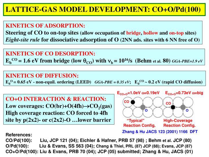LATTICE-GAS MODEL DEVELOPMENT: CO+O/Pd(100)