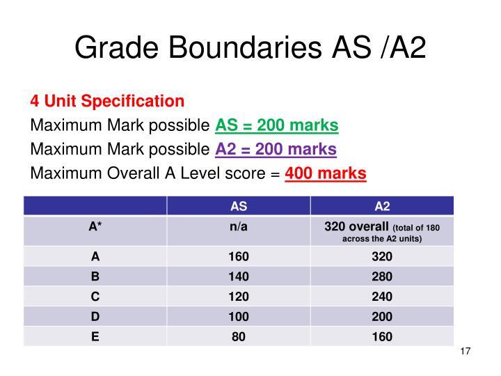 Grade Boundaries AS /A2