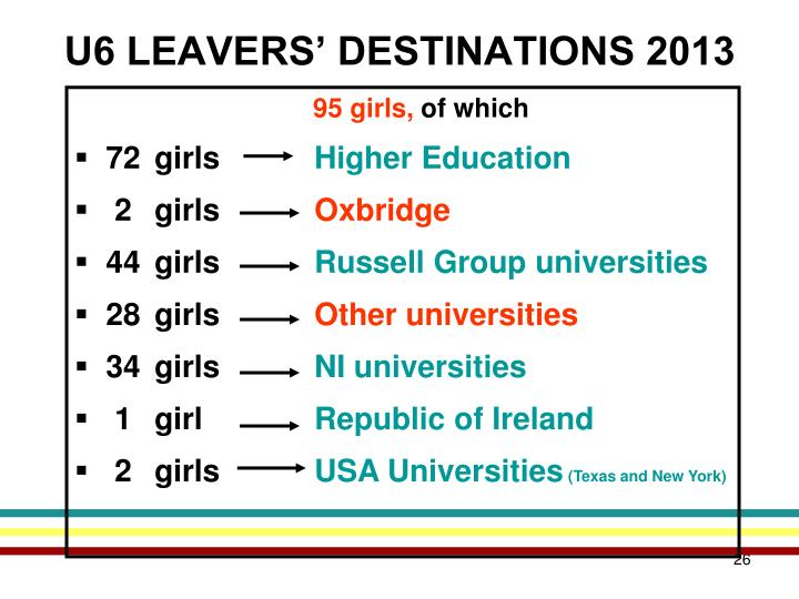 U6 LEAVERS' DESTINATIONS 2013