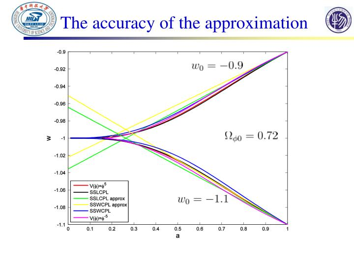 The accuracy of the approximation