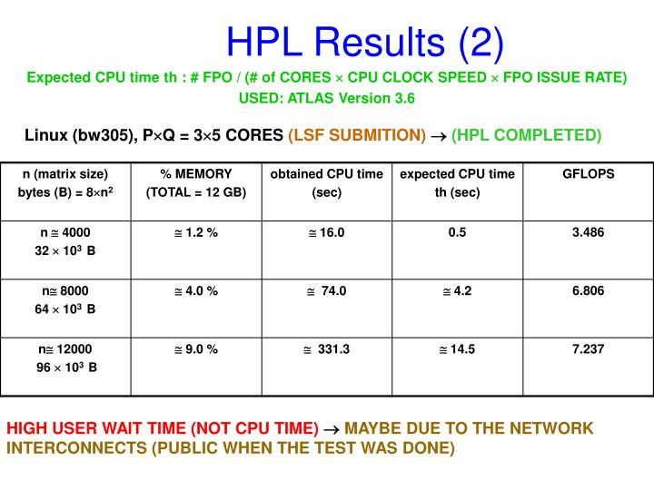 HPL Results (2)