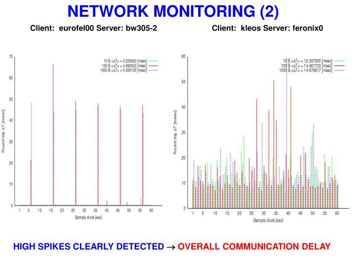 NETWORK MONITORING (2)