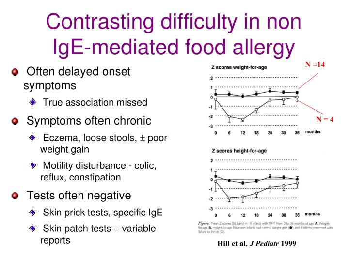 Contrasting difficulty in non IgE-mediated food allergy