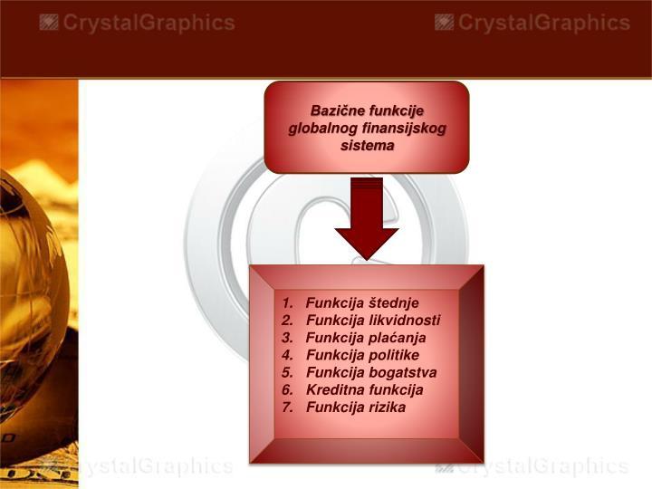 Bazične funkcije globalnog finansijskog sistema