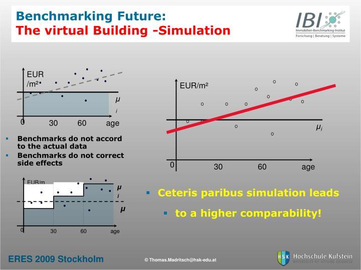 Benchmarking Future: