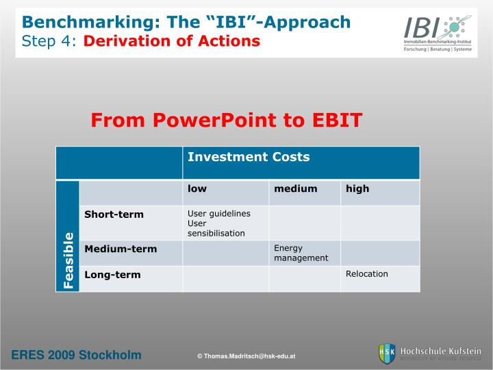 "Benchmarking: The ""IBI""-Approach"