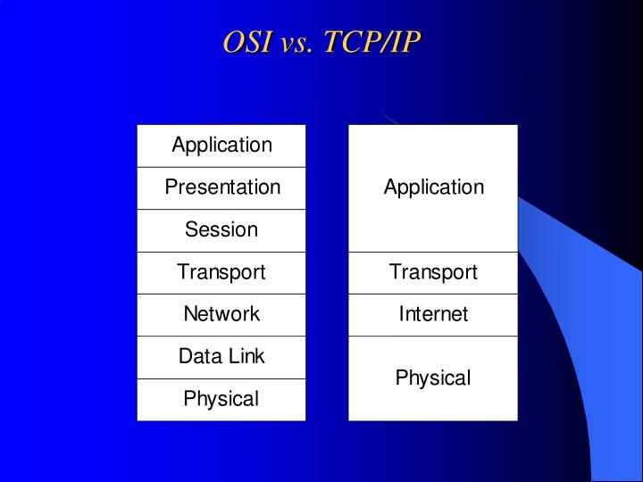 OSI vs. TCP/IP