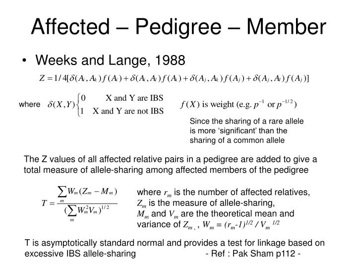 Affected – Pedigree – Member