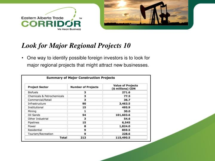 Look for Major Regional Projects 10