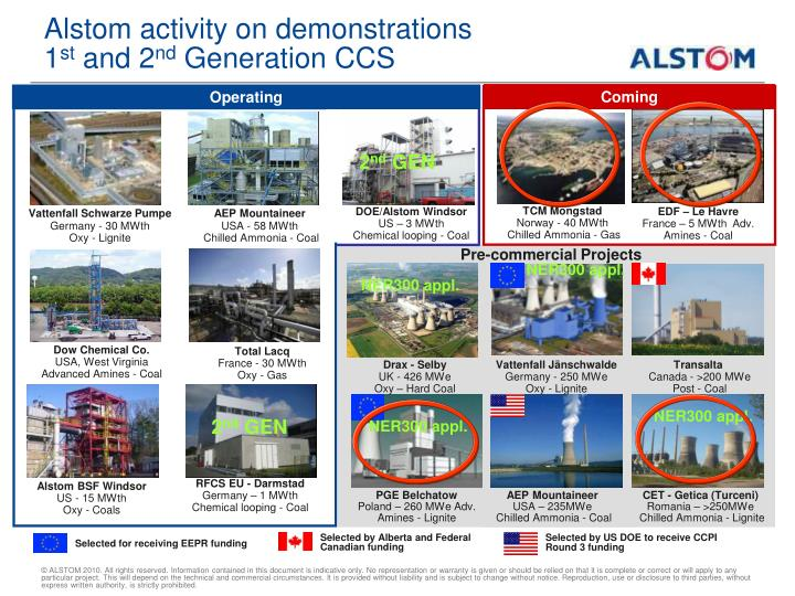 Alstom activity on demonstrations