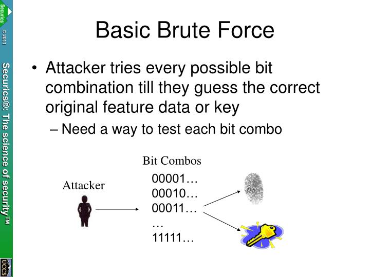 Basic Brute Force