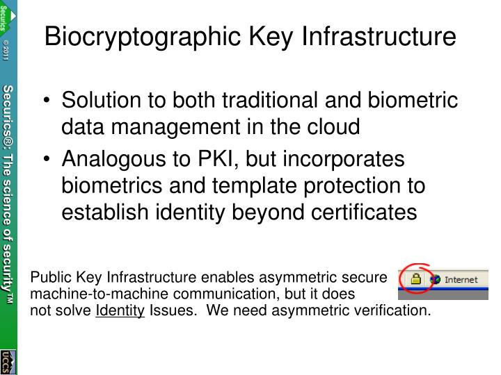 Biocryptographic Key Infrastructure