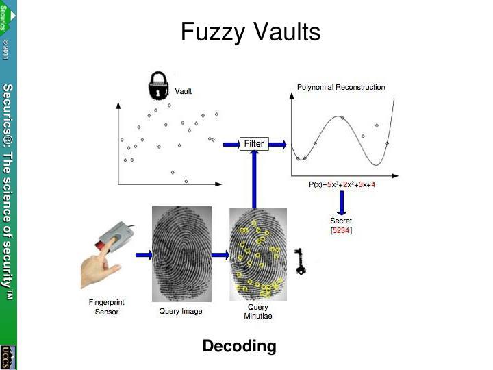 Fuzzy Vaults