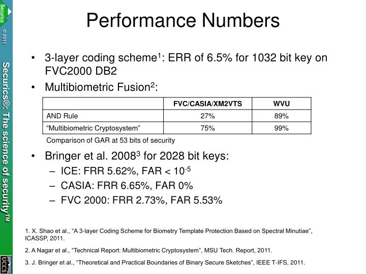 Performance Numbers