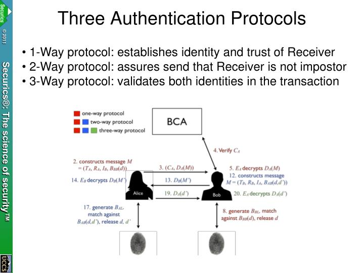 Three Authentication Protocols
