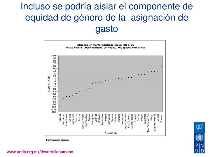 Incluso se podría aislar el componente de equidad de género de la  asignación de gasto