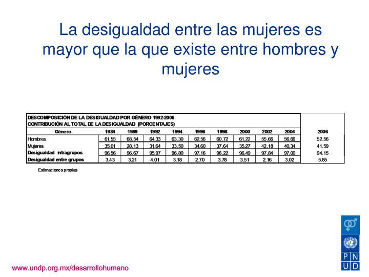 La desigualdad entre las mujeres es mayor que la que existe entre hombres y mujeres