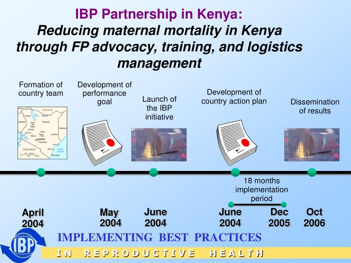IBP Partnership in Kenya:
