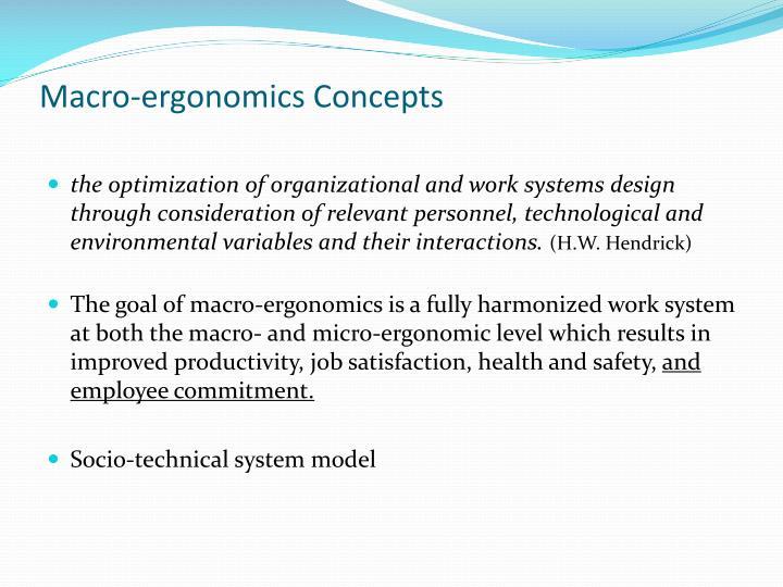 Macro-ergonomics Concepts