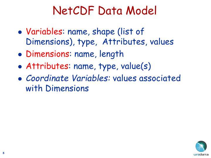 NetCDF Data Model