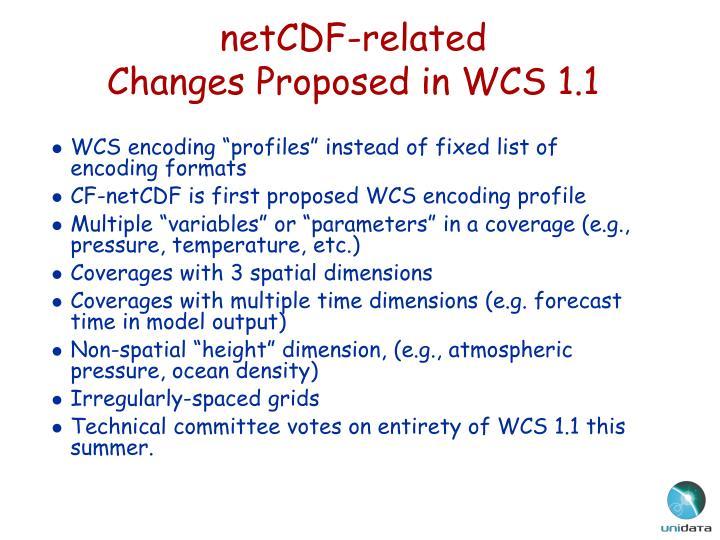 netCDF-related