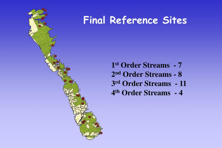 Final Reference Sites