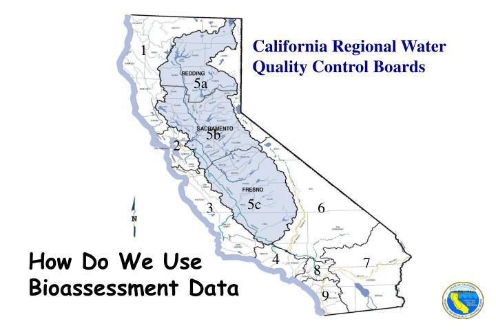 California Regional Water