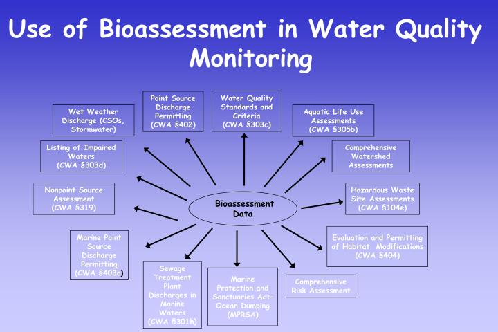 Water Quality Standards and Criteria