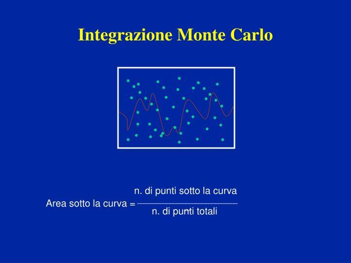 Integrazione Monte Carlo