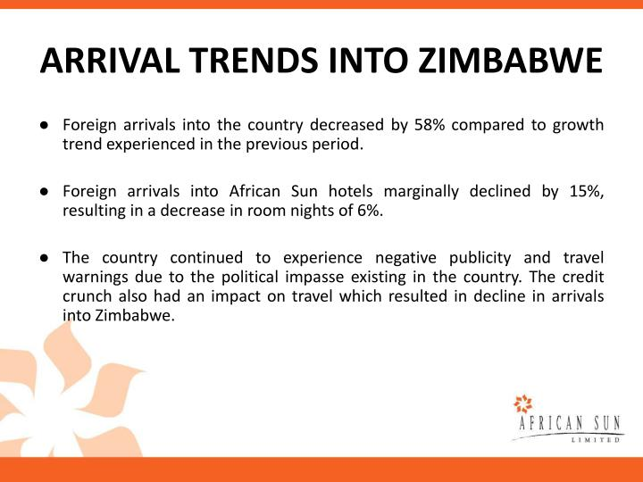 ARRIVAL TRENDS INTO ZIMBABWE