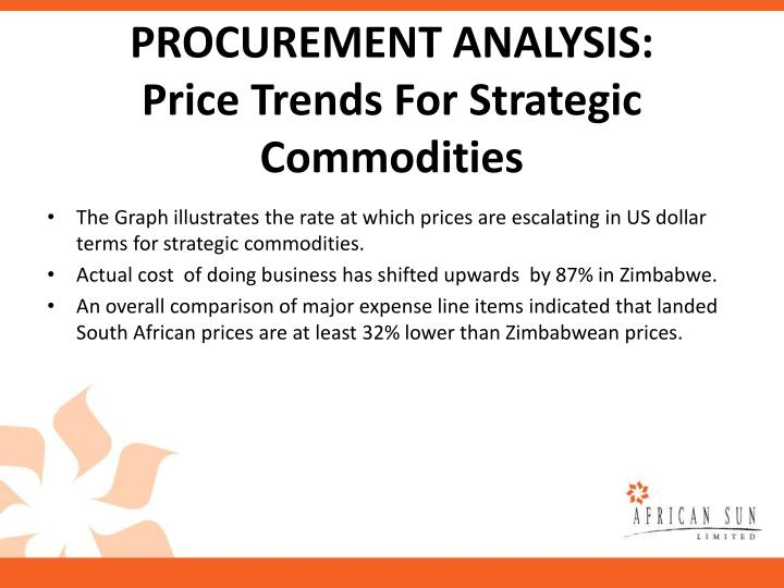 PROCUREMENT ANALYSIS: