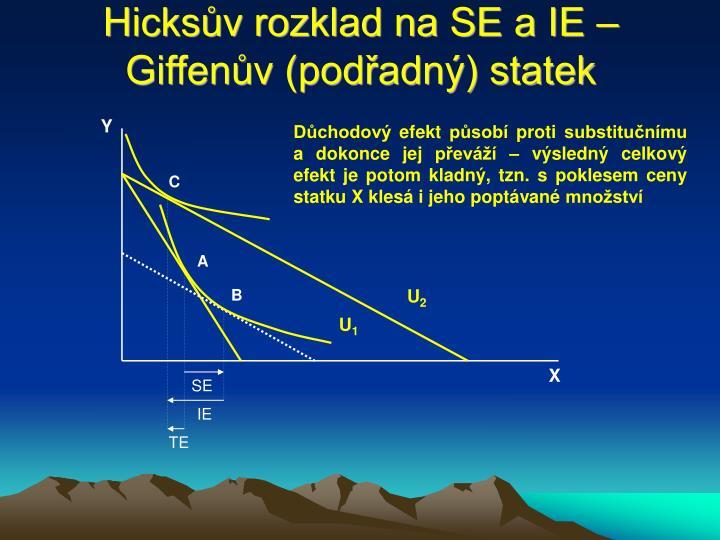 Hicksův rozklad na SE a IE – Giffenův (podřadný) statek