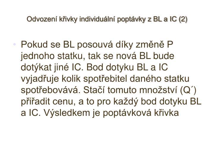 Odvození křivky individuální poptávky z BL a IC (2)