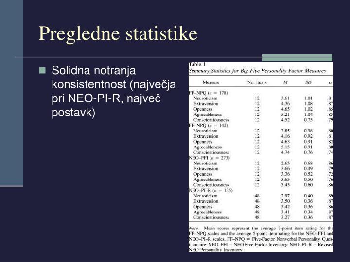 Pregledne statistike