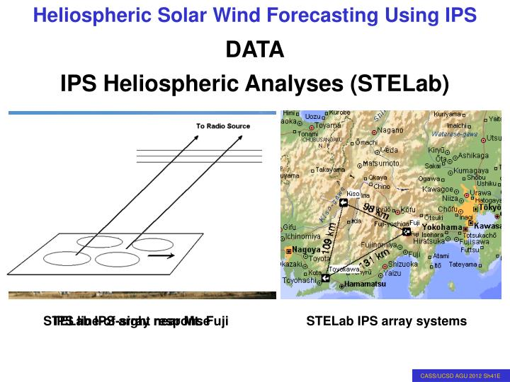 IPS Heliospheric Analyses (STELab)